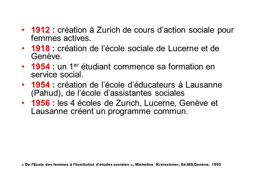 1918 : création de l'école sociale de Lucerne et de Genève.