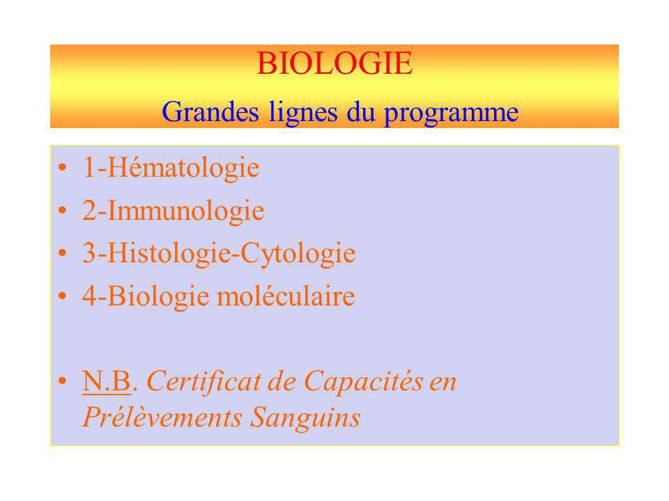 BIOLOGIE Grandes lignes du programme