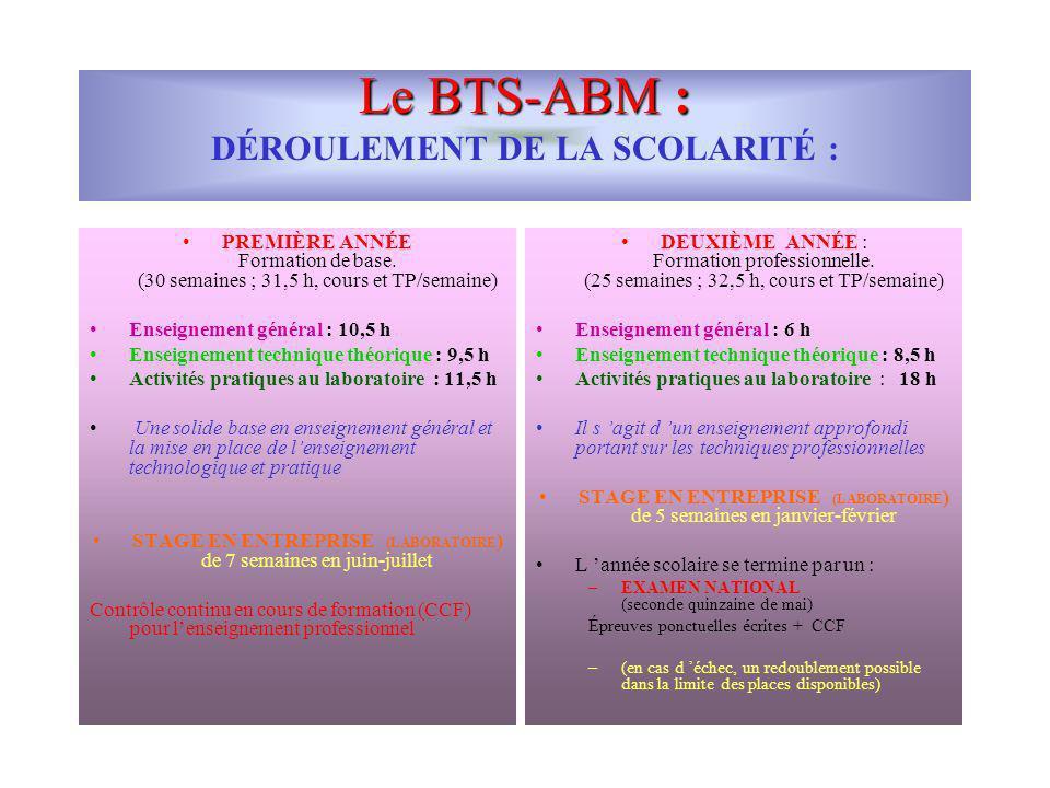 Le BTS-ABM : DÉROULEMENT DE LA SCOLARITÉ :