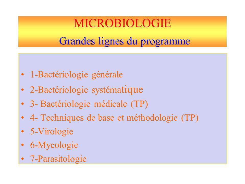 MICROBIOLOGIE Grandes lignes du programme