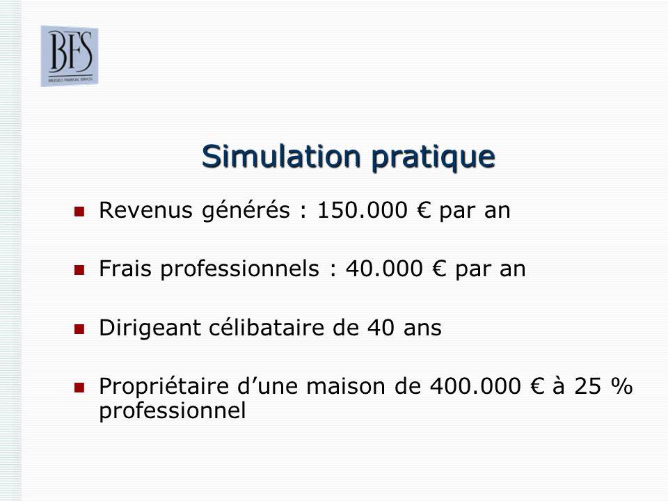 Simulation pratique Revenus générés : 150.000 € par an