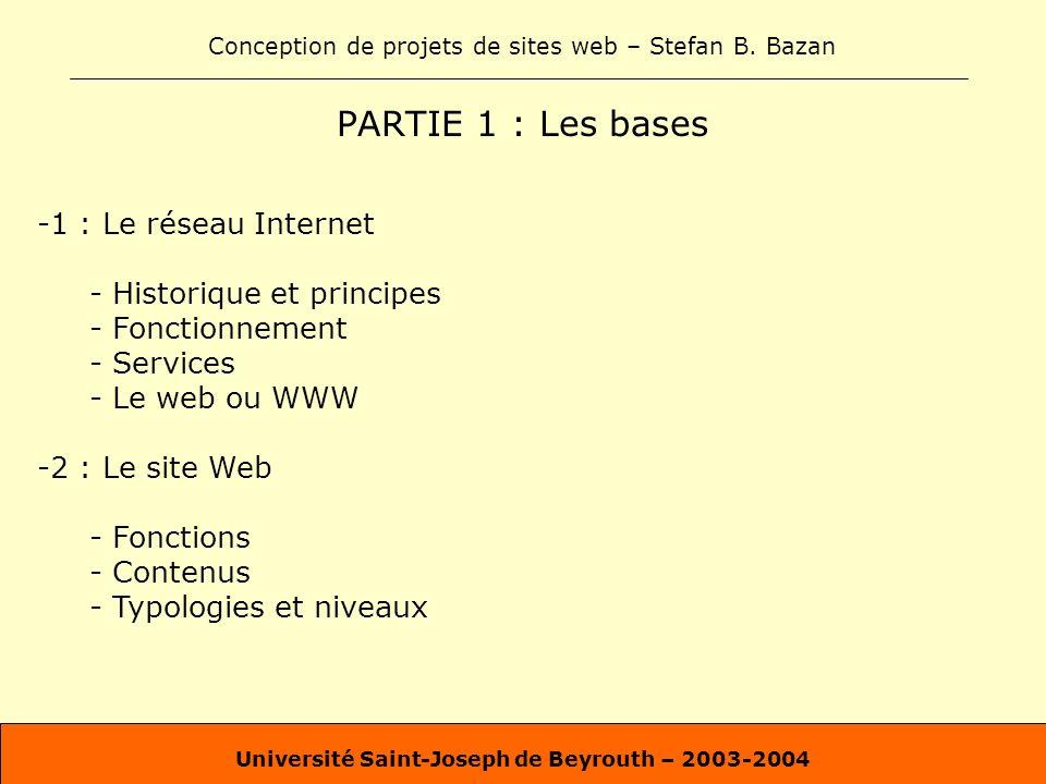 Université Saint-Joseph de Beyrouth – 2003-2004