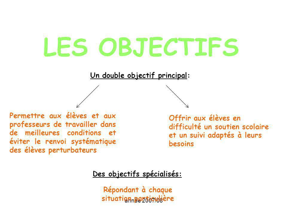 LES OBJECTIFS Un double objectif principal: