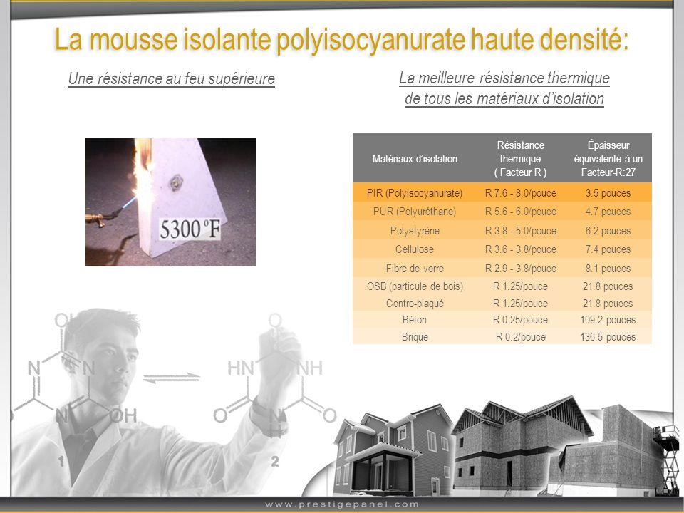 La mousse isolante polyisocyanurate haute densité: