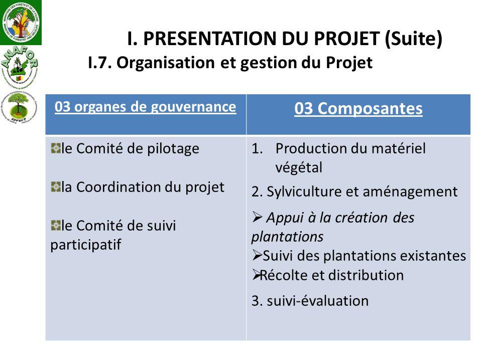I. PRESENTATION DU PROJET (Suite) 03 organes de gouvernance