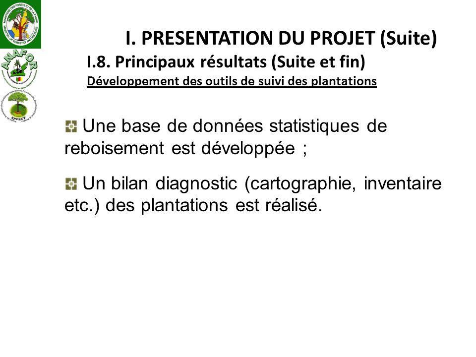 I. PRESENTATION DU PROJET (Suite)