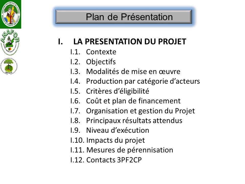 Plan de Présentation LA PRESENTATION DU PROJET I.1. Contexte