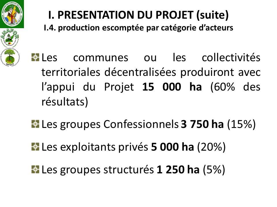 I. PRESENTATION DU PROJET (suite) I. 4