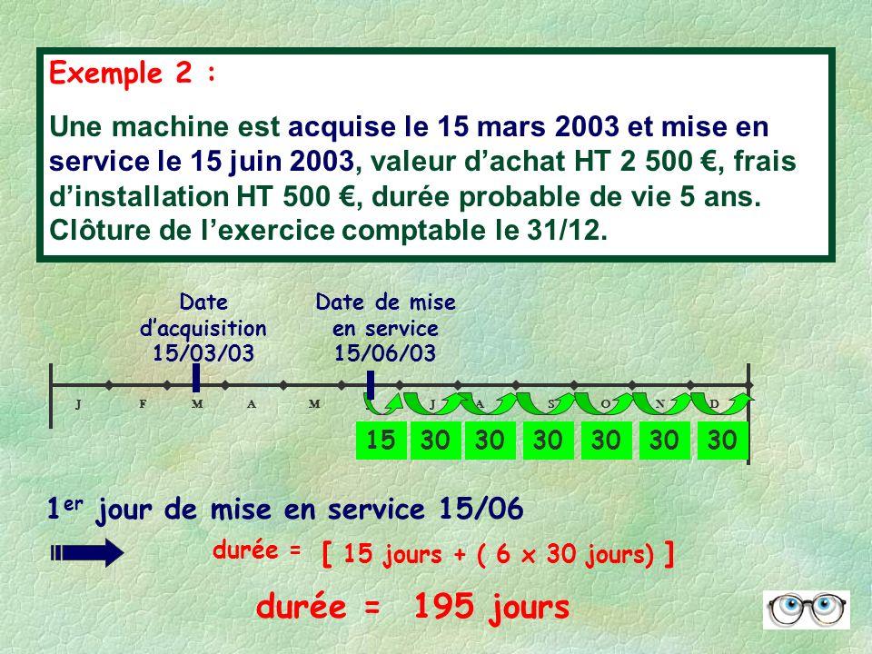 Date de mise en service 15/06/03