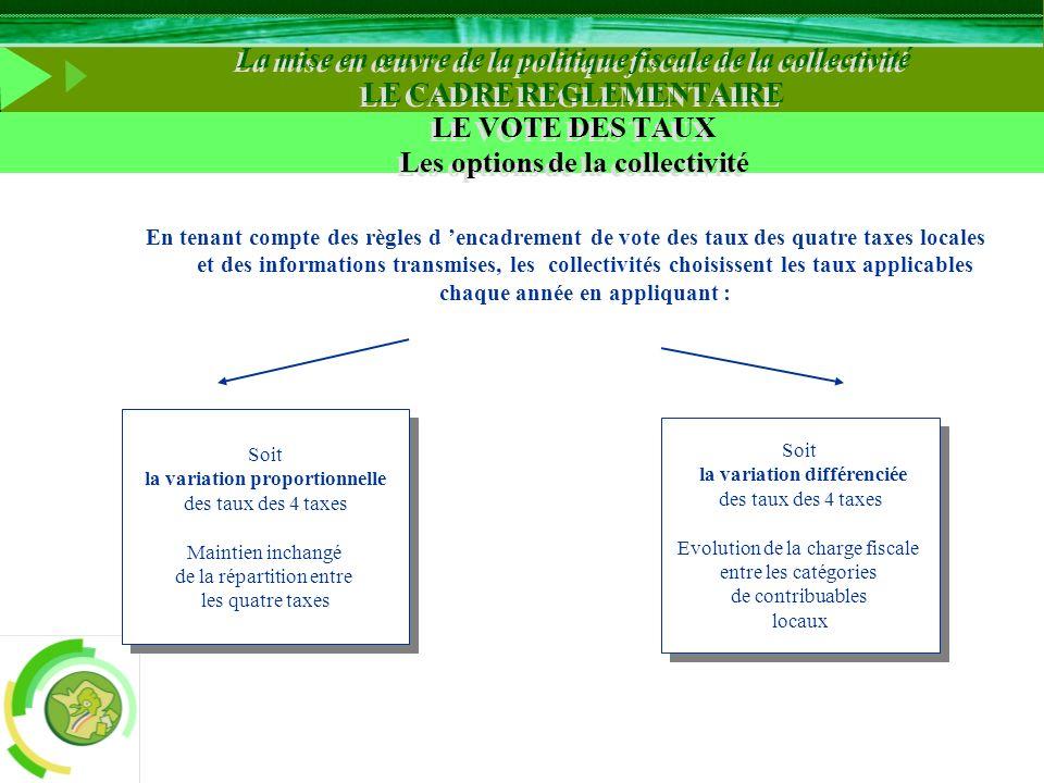 La mise en œuvre de la politique fiscale de la collectivité LE CADRE REGLEMENTAIRE LE VOTE DES TAUX Les options de la collectivité