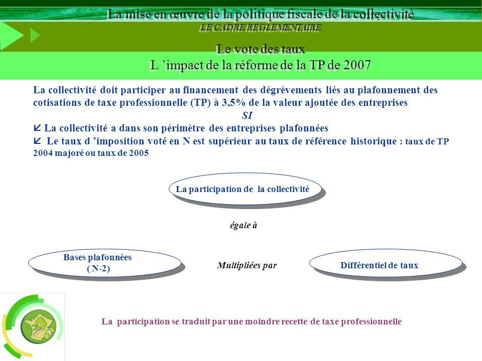 Le vote des taux L 'impact de la réforme de la TP de 2007