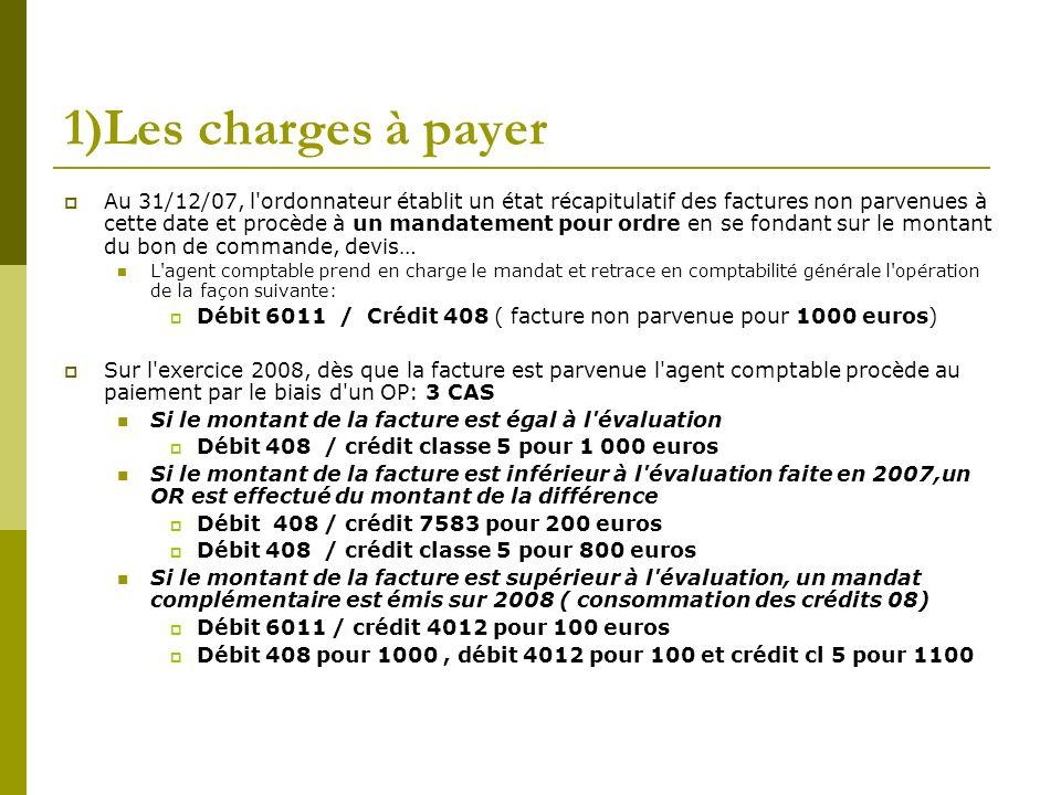 1)Les charges à payer