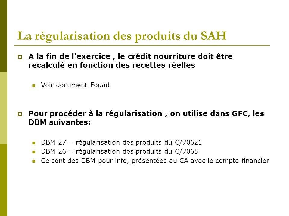 La régularisation des produits du SAH