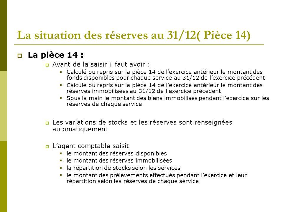 La situation des réserves au 31/12( Pièce 14)