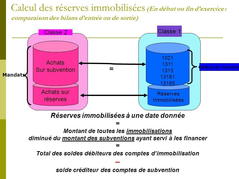Calcul des réserves immobilisées (En début ou fin d'exercice : comparaison des bilans d'entrée ou de sortie)