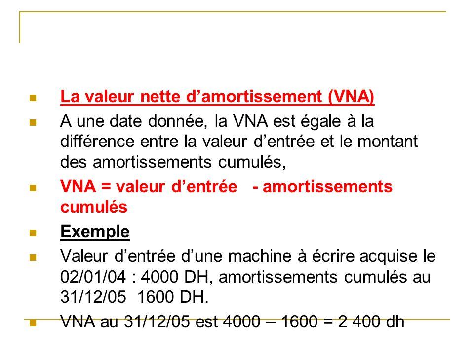 La valeur nette d'amortissement (VNA)