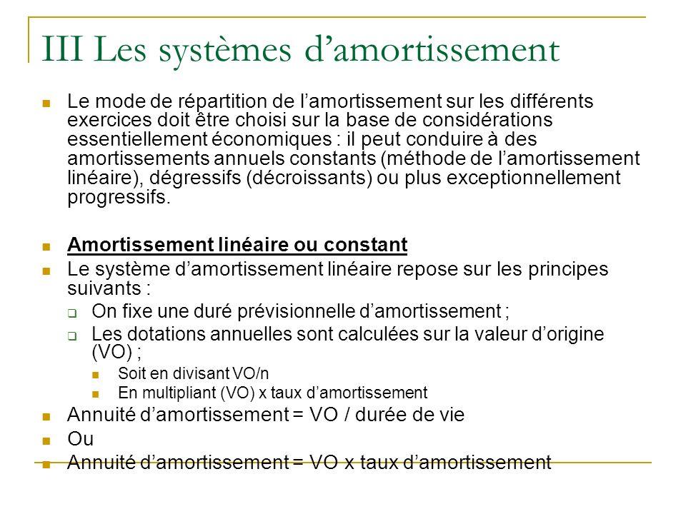 III Les systèmes d'amortissement