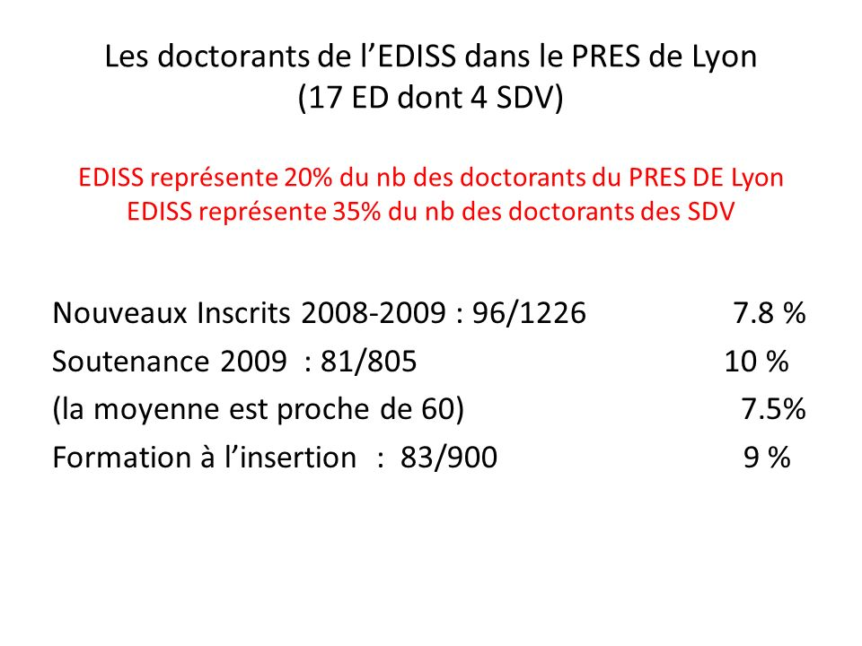 Les doctorants de l'EDISS dans le PRES de Lyon (17 ED dont 4 SDV) EDISS représente 20% du nb des doctorants du PRES DE Lyon EDISS représente 35% du nb des doctorants des SDV