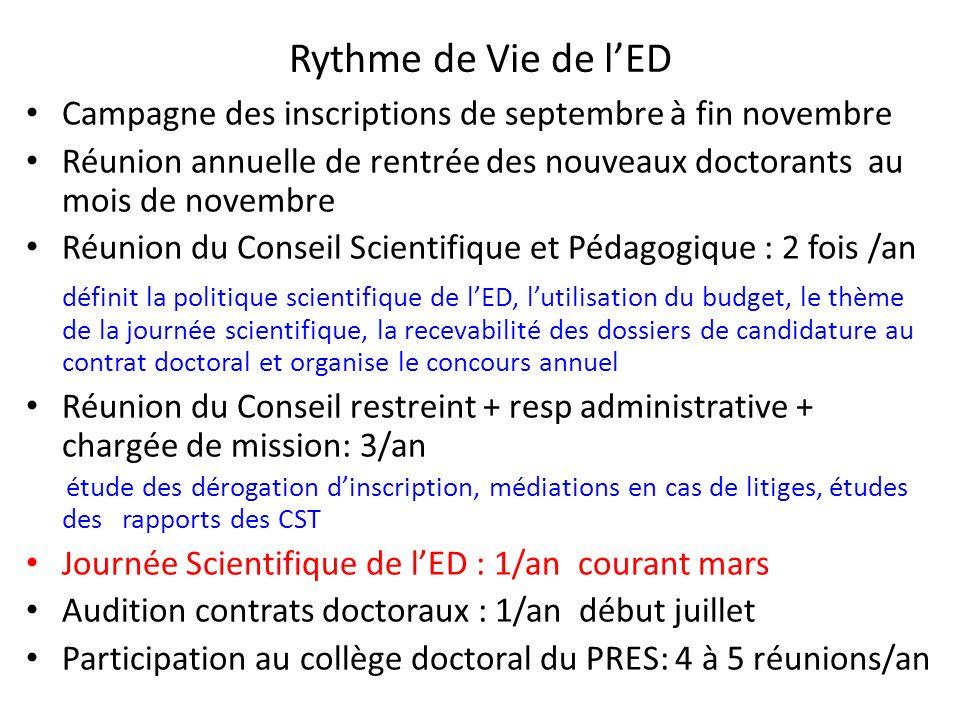 Rythme de Vie de l'ED Campagne des inscriptions de septembre à fin novembre.