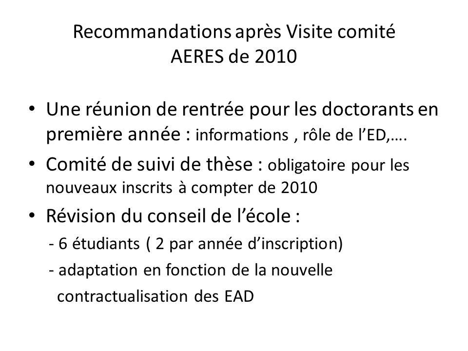 Recommandations après Visite comité AERES de 2010