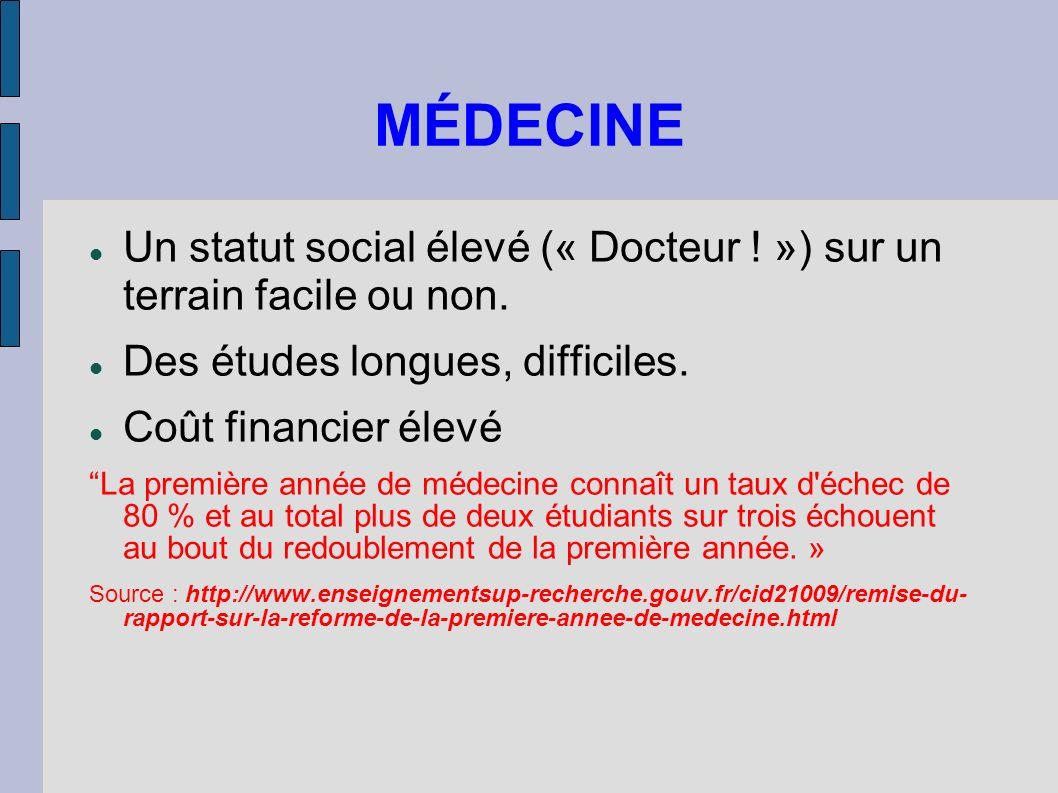 MÉDECINE Un statut social élevé (« Docteur ! ») sur un terrain facile ou non. Des études longues, difficiles.