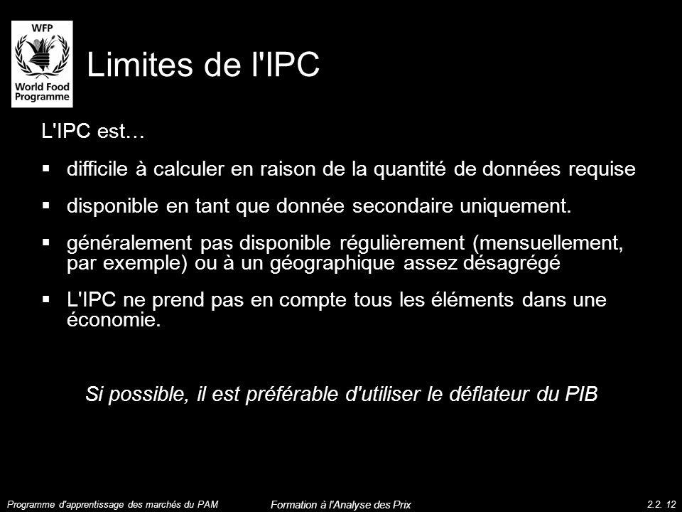 Limites de l IPC L IPC est…