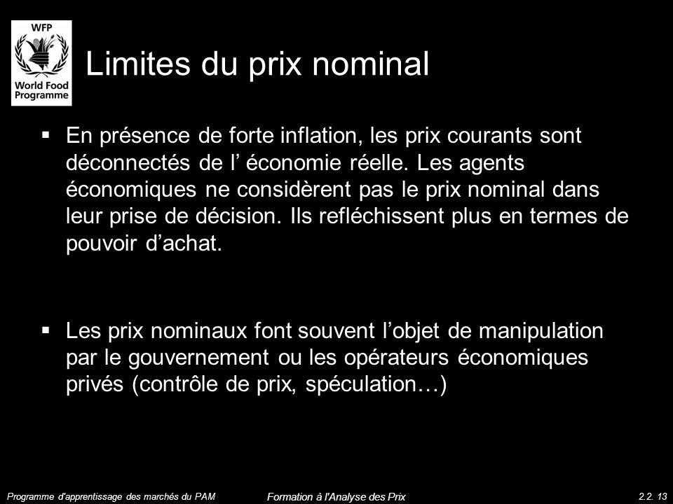 Limites du prix nominal