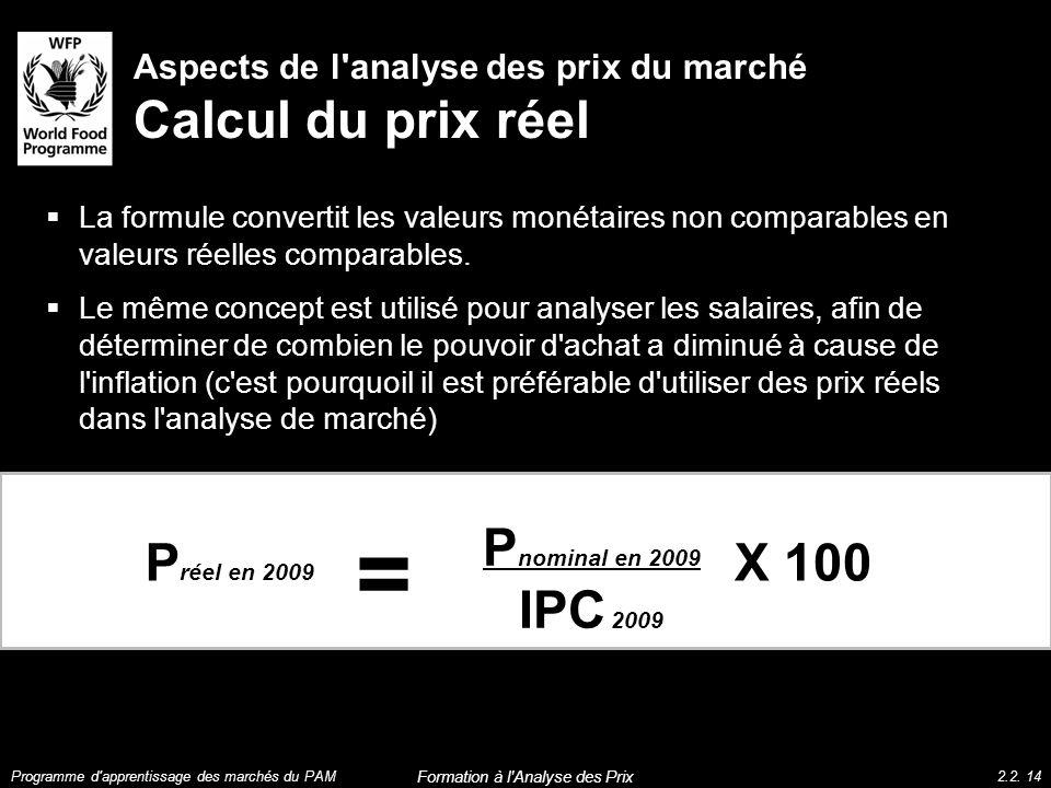 Aspects de l analyse des prix du marché Calcul du prix réel