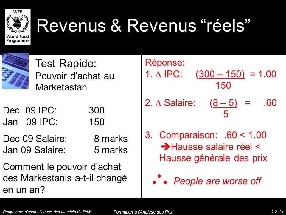 Revenus & Revenus réels