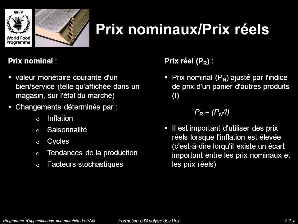 Prix nominaux/Prix réels
