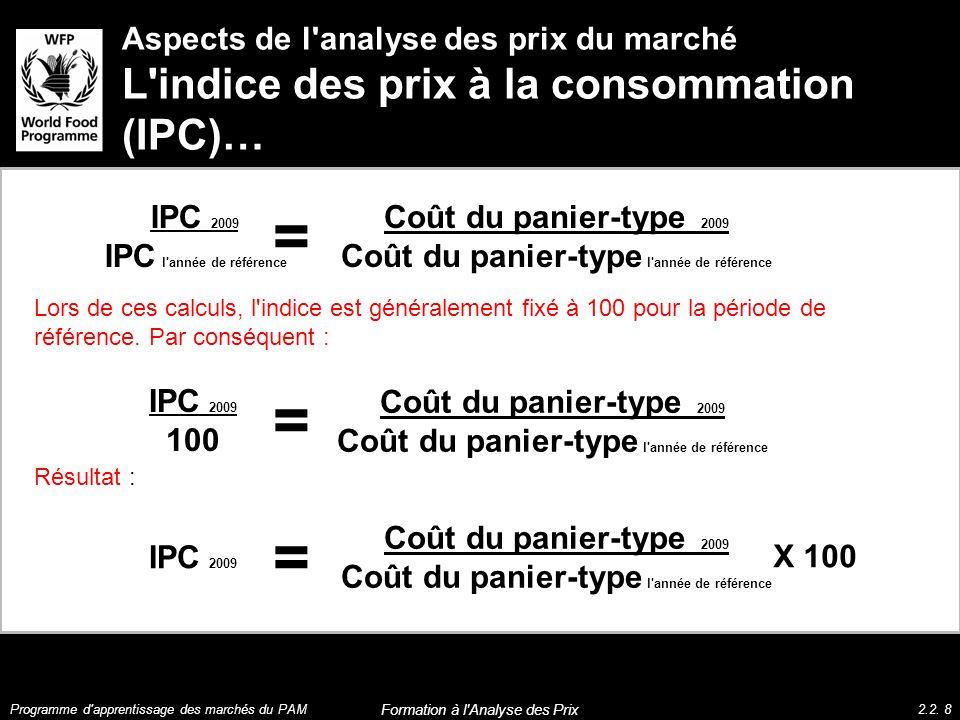 Aspects de l analyse des prix du marché L indice des prix à la consommation (IPC)…