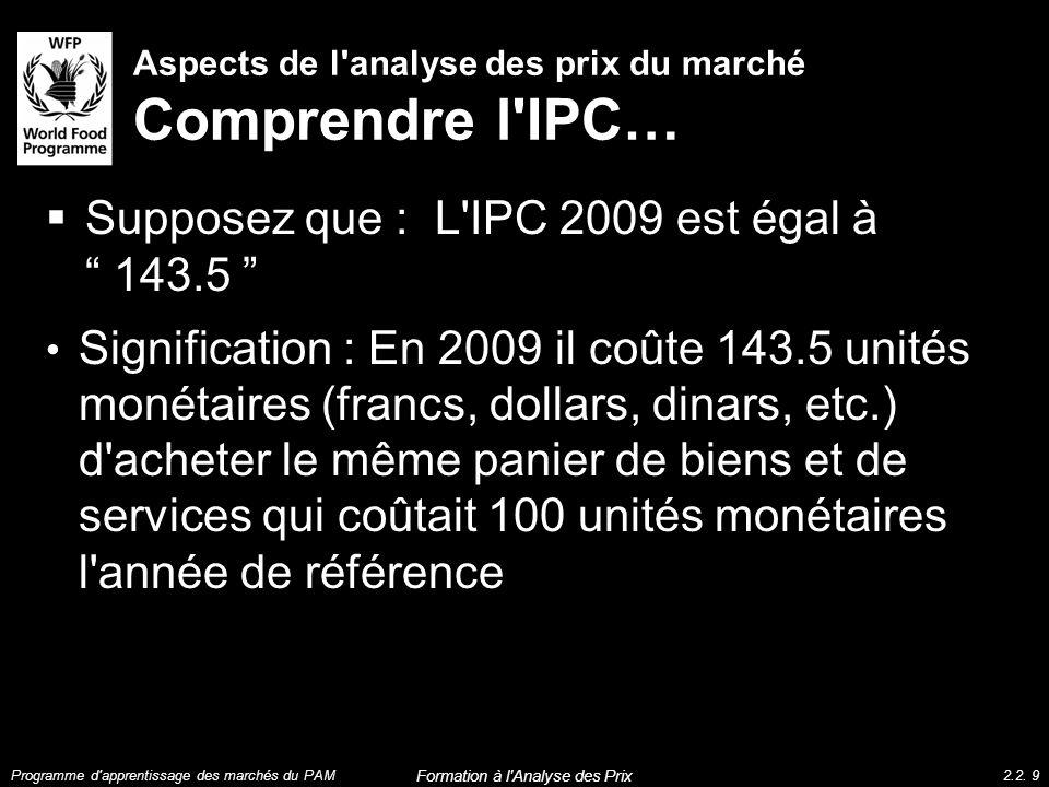 Aspects de l analyse des prix du marché Comprendre l IPC…