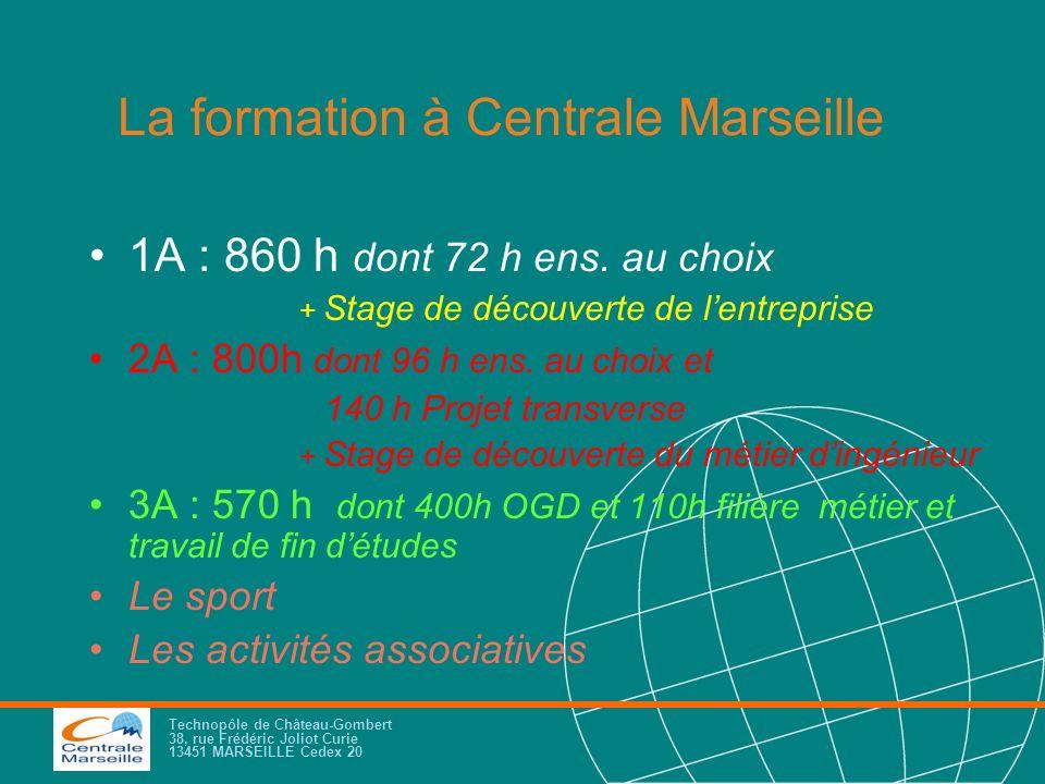 La formation à Centrale Marseille