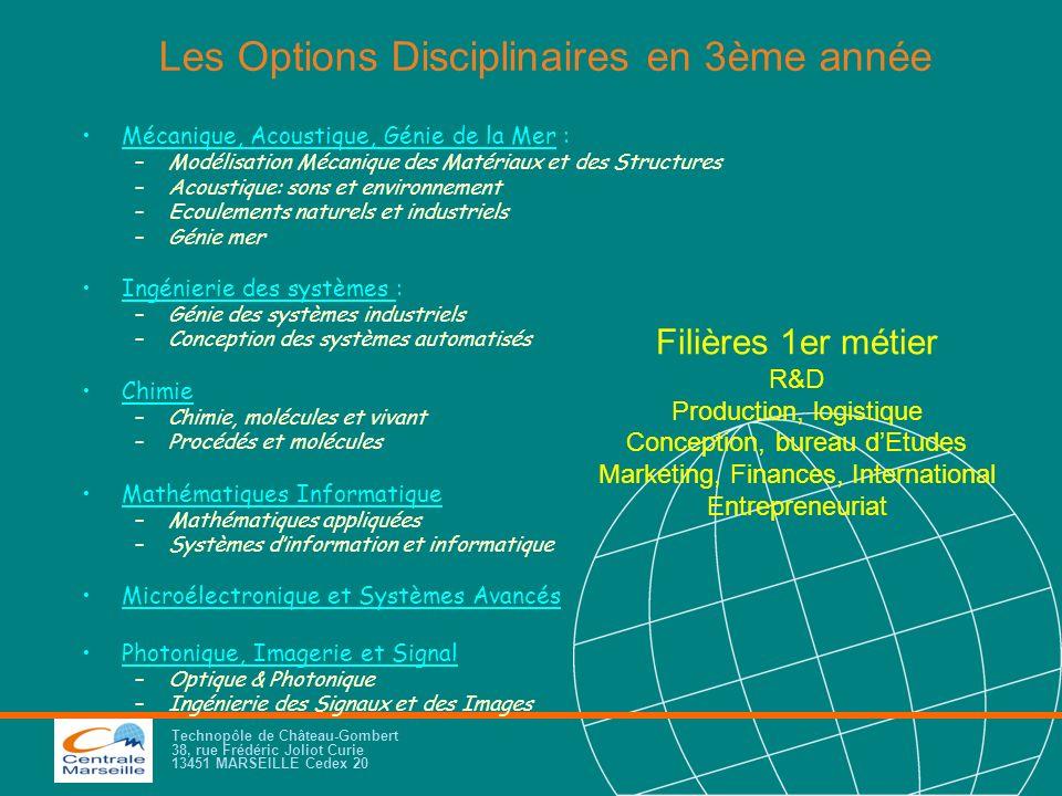 Les Options Disciplinaires en 3ème année