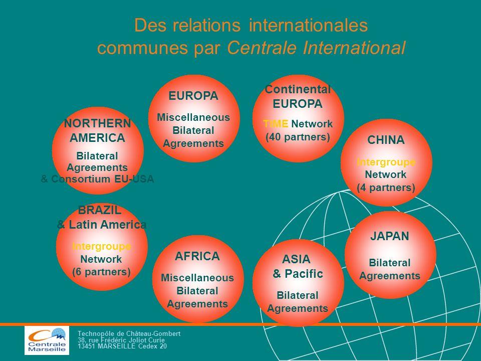 Des relations internationales communes par Centrale International