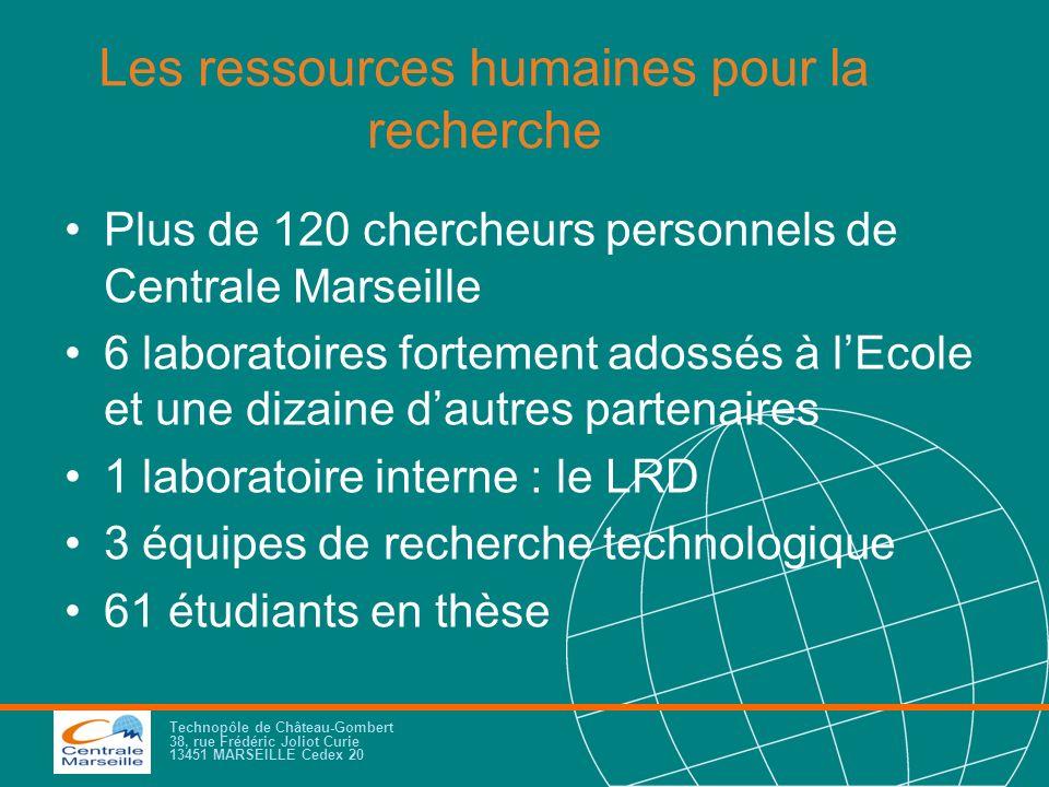 Les ressources humaines pour la recherche