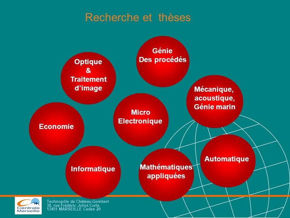 Recherche et thèses Génie Des procédés Optique & Traitement d'image