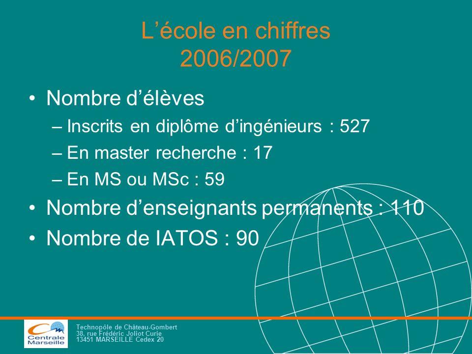 L'école en chiffres 2006/2007 Nombre d'élèves