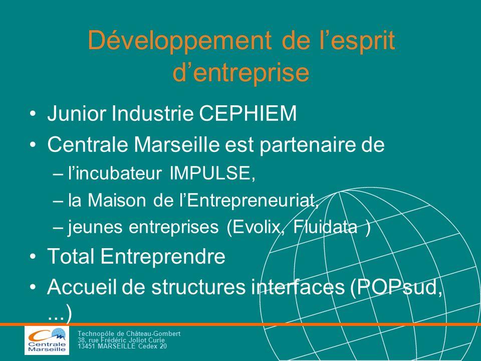 Développement de l'esprit d'entreprise