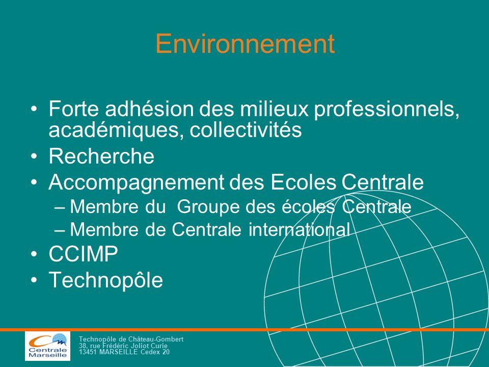 Environnement Forte adhésion des milieux professionnels, académiques, collectivités. Recherche. Accompagnement des Ecoles Centrale.