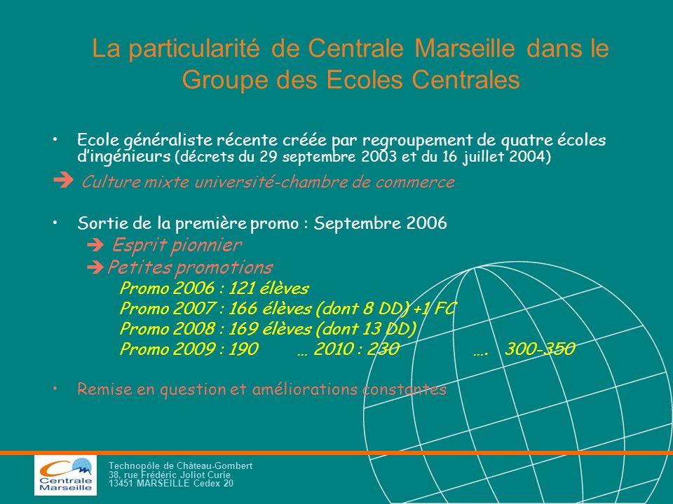 La particularité de Centrale Marseille dans le Groupe des Ecoles Centrales