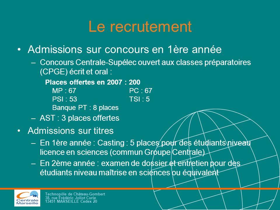 Le recrutement Admissions sur concours en 1ère année