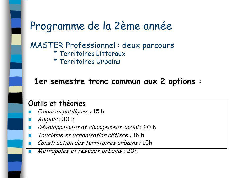 Programme de la 2ème année MASTER Professionnel : deux parcours