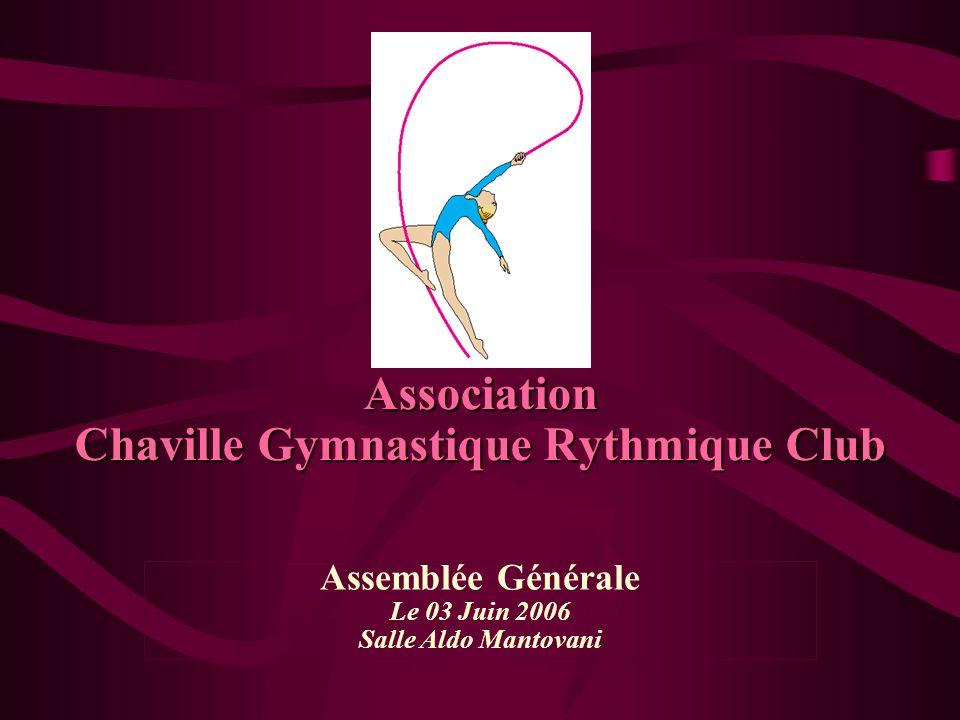 Association Chaville Gymnastique Rythmique Club