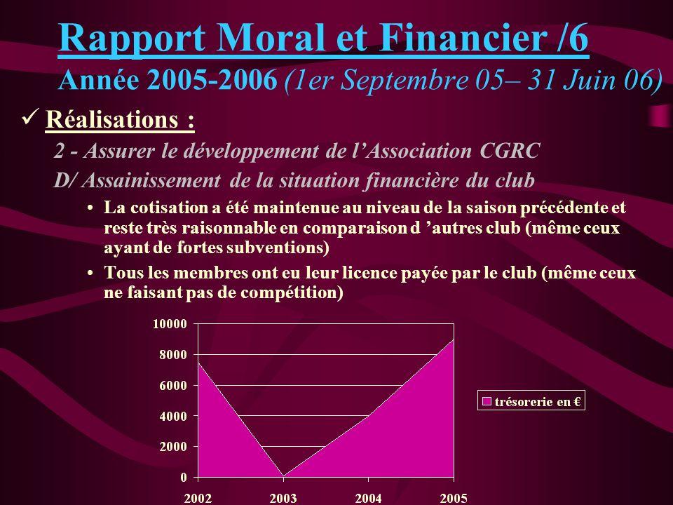 Rapport Moral et Financier /6 Année 2005-2006 (1er Septembre 05– 31 Juin 06)