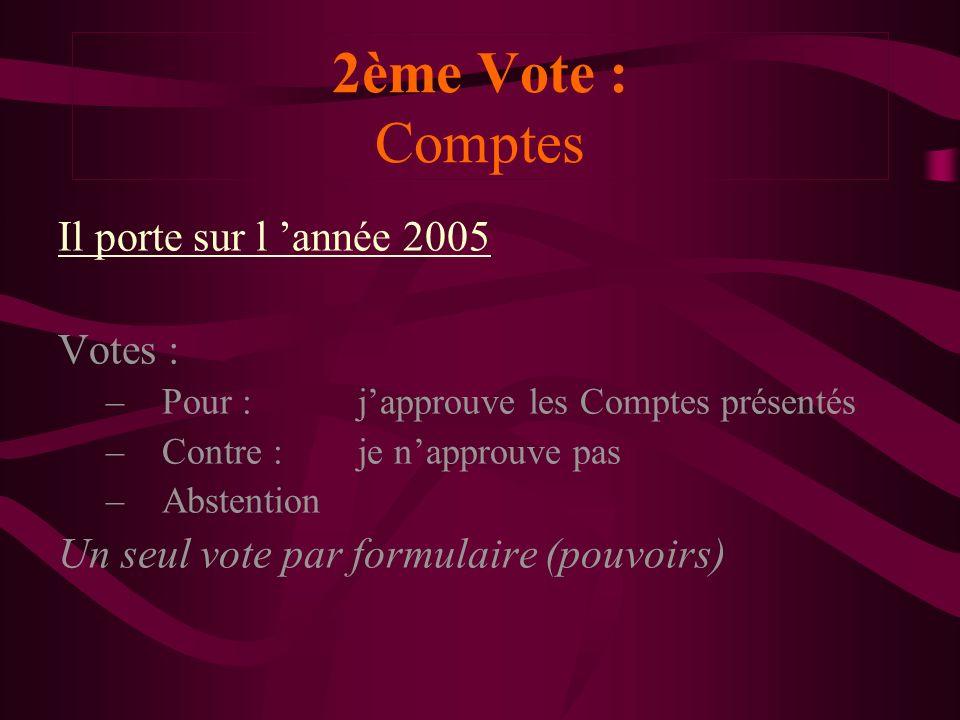 2ème Vote : Comptes Il porte sur l 'année 2005 Votes :