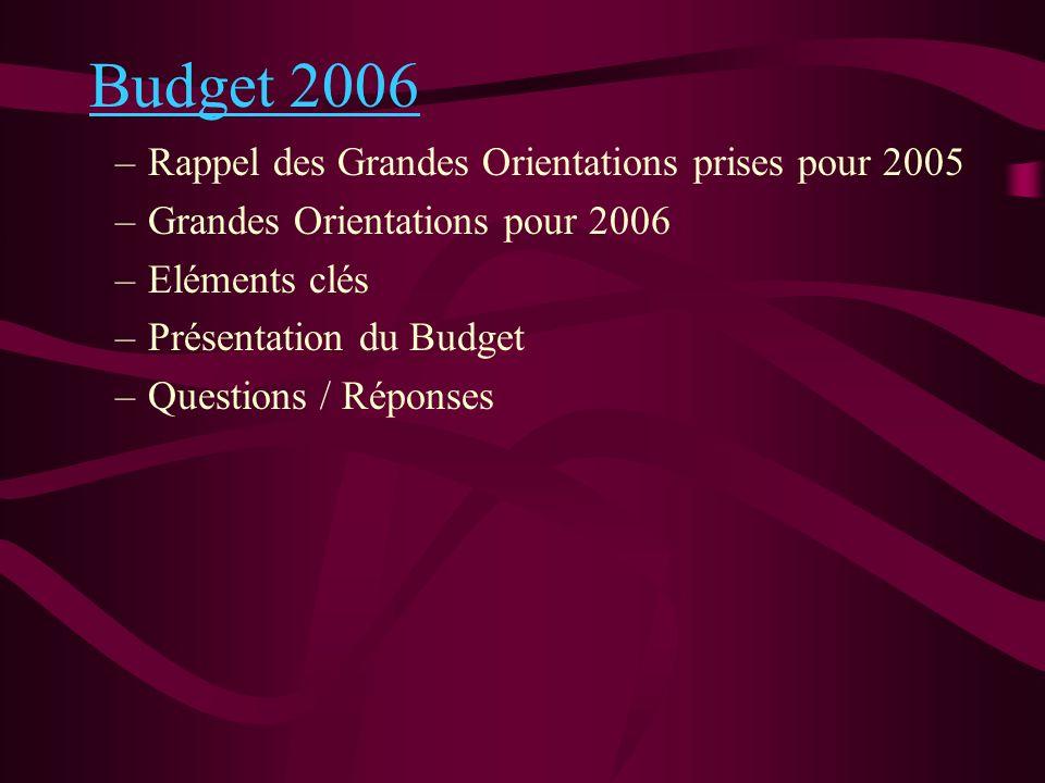 Budget 2006 Rappel des Grandes Orientations prises pour 2005