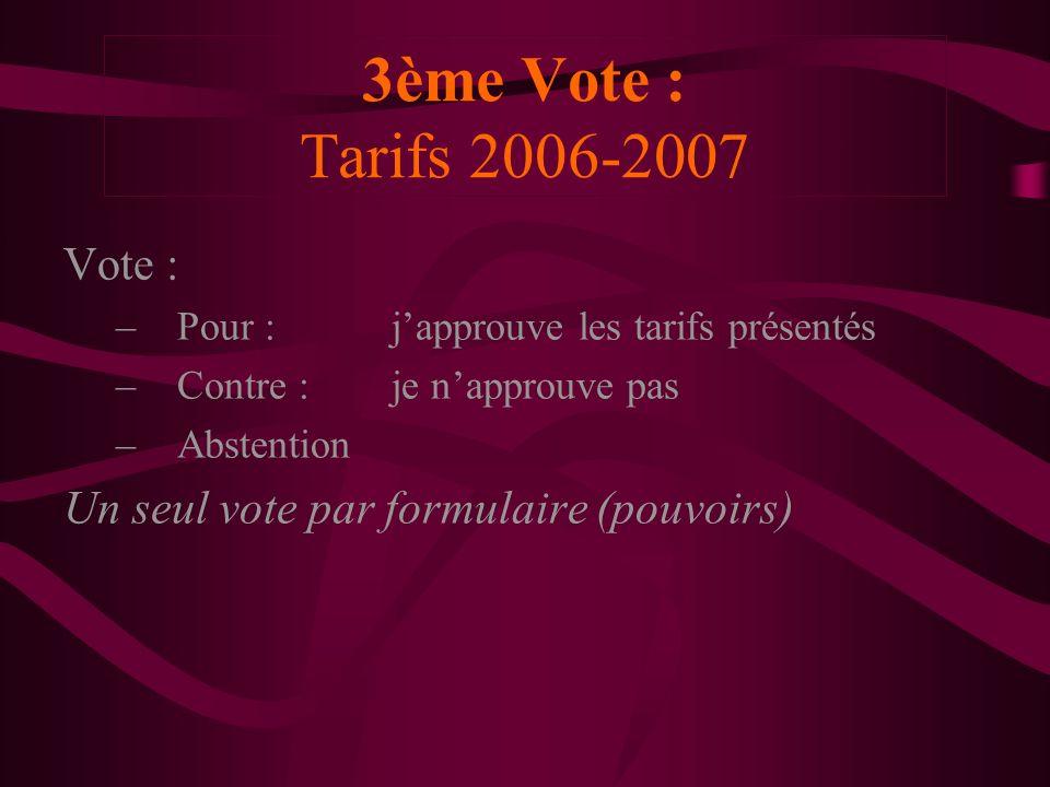 3ème Vote : Tarifs 2006-2007 Vote :