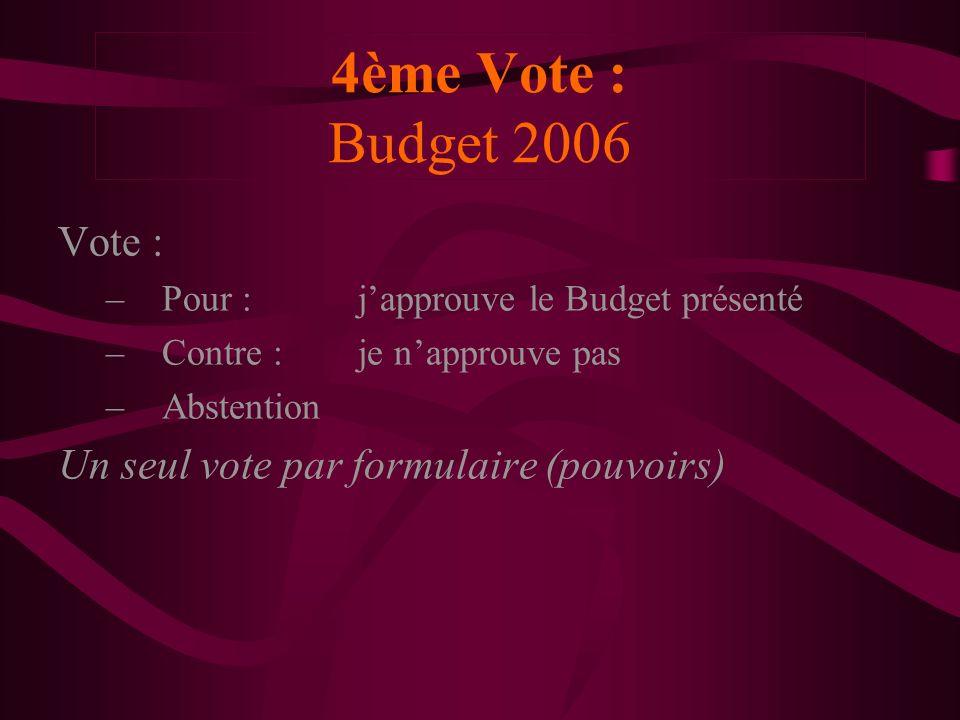 4ème Vote : Budget 2006 Vote : Un seul vote par formulaire (pouvoirs)