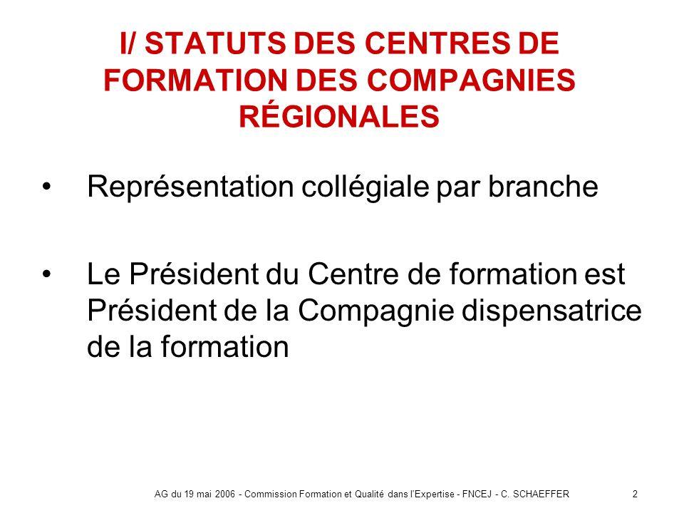 I/ STATUTS DES CENTRES DE FORMATION DES COMPAGNIES RÉGIONALES